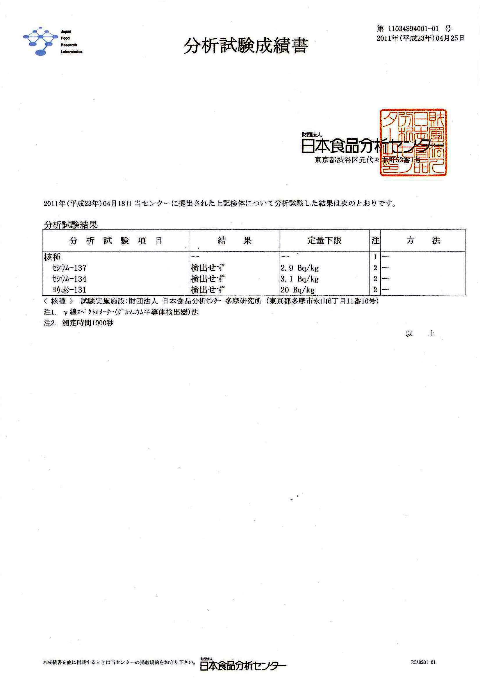 放射性物質 検査結果(English)